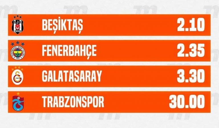 Şampiyonluk iddaa oranları güncellendi! Beşiktaş ilk kez…